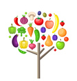 Fruits and vegetable tree vector image vector image
