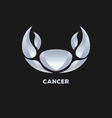 Cancer Horoscope Icon