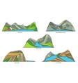 norway natural landmarks travel icons set vector image
