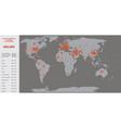 pandemic coronavirus map world vector image