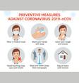 coronavirus covid19-19 preventive measures vector image