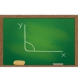 blackboard in wooden frame vector image