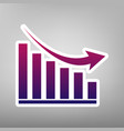declining graph sign purple gradient icon vector image vector image