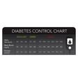 diabetes control chart black graphic vector image vector image