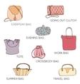 Fashion bags icon vector image