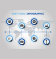 infographic design with fast food icons vector image vector image