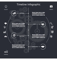 Timeline Infographics Symbols Elements and Icons vector image vector image