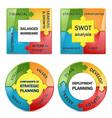 diagram strategic management vector image