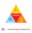 fire prevention design with creative style vector image