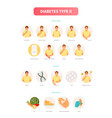 diabetes type 2 infographic vector image