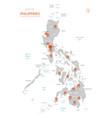 philippines map with administrative divisions vector image