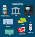money transaction and payment options vector image vector image
