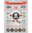 Flat Drugs Infographics vector image vector image