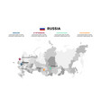 russia map infographic template slide vector image vector image
