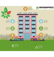 Eco apartment house infographic Ecology green vector image