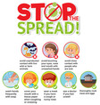 coronavirus poster design with ways to prevent vector image vector image
