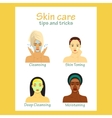 Icon set for skincare infographic Young women vector image vector image