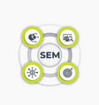 Sem search engine marketing icons