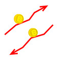 falling and growing bitcoin concept vector image
