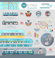 metro infographic with statistics and schemes vector image vector image