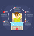 sleep cycle infographics education diagram vector image