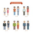 set people different generations vector image