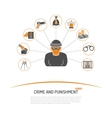 Theft Crime and Punishment Concept vector image