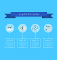 hospital processes manual vector image vector image