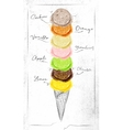 Ice cream cone menu vector image vector image