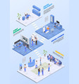 stomatology isometric composition vector image vector image