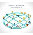 Marketing Isometric Infographics vector image vector image