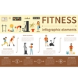 Fitness infographic flat vector image vector image