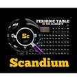 Periodic Table of the element Scandium Sc vector image vector image