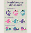 herbivorous dinosaurs of vector image