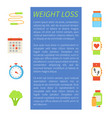 weight loss poster icons set vector image