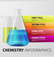 chemistry infographics vector image vector image