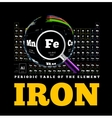 Periodic Table of the element Iron Fe vector image