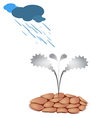 Ideal Condition for Growth vector image