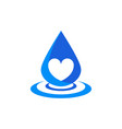 love water drop vector image