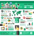 Bank Service Infographics vector image vector image