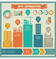 flat eco city infographics template vector image vector image