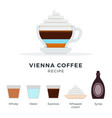 vienna coffee recipe flat isolated vector image