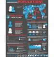 INFOGRAPHIC DEMOGRAPHIC MODERN STYLE 2 vector image vector image