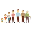 Men generation at different ages from infant baby vector image vector image
