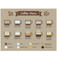 set of coffee type and menu infographic cup of vector image