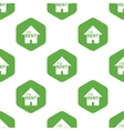 House for rent pattern vector image vector image
