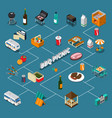 bbq picnic isometric flowchart vector image vector image
