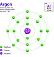 atom Argon vector image vector image