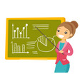 caucasian white teacher standing in front of board vector image vector image