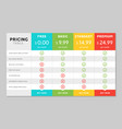 pricing table design for business price plan web vector image